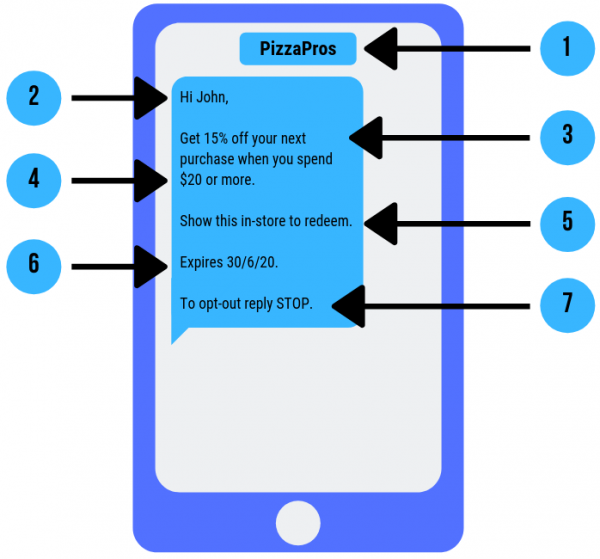 The Ultimate Guide to SMS Marketing