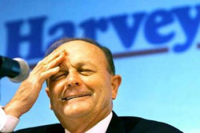 Harvey Norman Marketing
